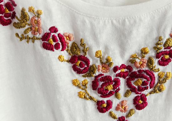 Вышивка на одежде цветов гладью